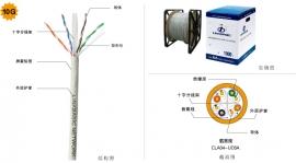 超六类4对非屏蔽双绞线 CLA04-UC6A